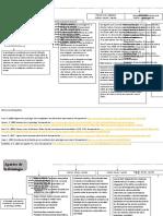 Mapas conceptuales filosofía_fisiología_biología