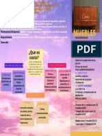 Career Planning Mind Map.pdf