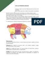 diferentes cortes de carne