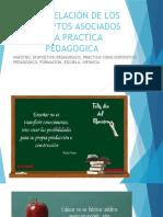 INTERRELACIÓN DE LOS CONCEPTOS ASOCIADOS A LA PRACTICA PEDAGOGICA.pptx