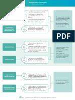 gruposce_descargable.pdf