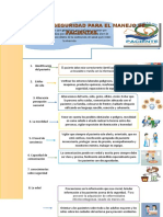 MEDIDAS DE SEGURIDAD PARAMANEJO DE PACIENTES COP.docx