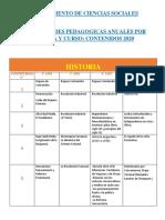 DEPTO C. SOCIALES-CONTINUIDADES 2020 (2) (1)