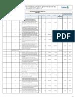 PAF-SDIS-O-009 -2019 ANEXO 1 PRESUPUESTO FINAL ESTIMADO JI BERTHARODRIGUEZRUCCI.pdf