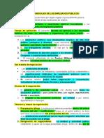 ORGANIZACIONES SINDICALES DE LOS EMPLEADOS PÚBLICOS.docx
