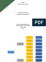 analisis diagrama