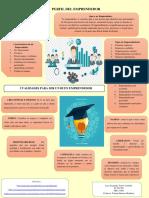 1. Infografia - Perfil del Emprendedor