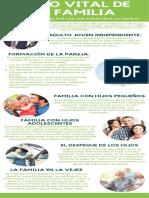 Infografia Ciclo Vital Familiar