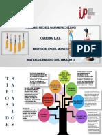 TIPOS DE SALARIOS MICHEL PECH LEON.pdf