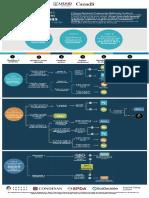 infografía-hoja-de-ruta-IOARR-FINAL-PUBLICAR