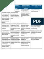 API 3 Gestion de gestion de residuos