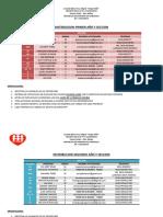 DISTRIBUCION PRIMER AÑO Y SECCION[4034].pdf