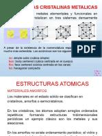 Unidad  2. Estructuras Atómicas