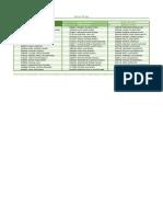 PB1 Turnos Examen Noche 2949.pdf