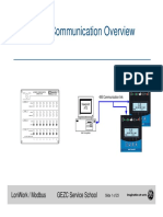 ATS Communication Overview