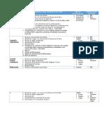 Documento, evidencias para el cobro de una atención médica