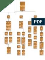 organigrama Frutas y Hortalizas.pdf