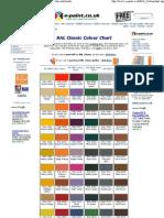 RAL Colour Chart - color ch.