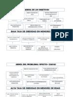 ESQUEMAS DEL ÀRBOL DEL PROBLEMA.pdf
