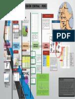 relaciones estáticas .pdf