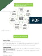 LITERATURE - IV_ACTIVITIES pdf
