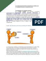 SOLUCION DE CONFLICTOS SEMANA 2 IMPORTANCIA DE LA COMUNICACIÓN MAPA CONCEPTUAL SOBRE LOS TIPOS Y ELEMENTOS DE LA COMUNICACIÓN