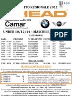 Circuito Head CAMAR 2011