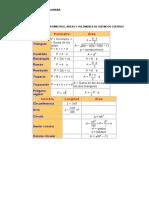 3.1 FORMULAS AREAS Y VOLUMENES -