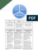 Form_Meaning_Use Framework