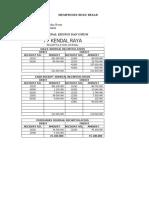 1. Soal UTS Genap_Pengantar Akuntansi
