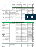 CURRICULUM MAPPING - SCIENCE 7