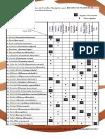 Cuadro-Sinóptico-de-PLANTAS-por-REGENCIA-PLANETARIA.pdf