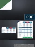 Presentación planes hosting