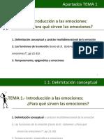 Tema 1_Introducción a las emociones ¿Para qué sirven las emociones