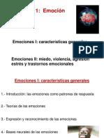 emociones. fisiología de la conducta