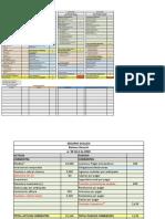Ejercicio ajustes contables