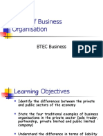 Types of Business Organisation.ppt