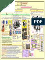 compressors CLASSIFICATION