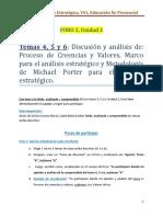 FORO 2-Temas  4, 5, y 6, Unidad 2, ADE0, V01-Evaluacion