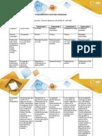 Anexo 1 y 2- Ficha  identificación del problema y consentimiento firmado