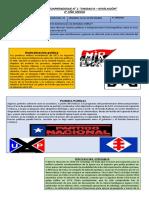 4°-MEDIO_GUÍA-N°1_CLASES_1-2-3_HISTORIA