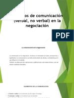 Aspectos de comunicación (verbal, no verbal)