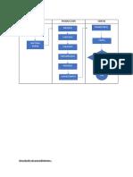 flujograma%20y%20descripción (1).docx