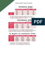 Artikel_Personalpronomen_Possessivpronomen.pdf