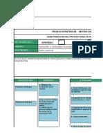 Ficha Caracterizacion de Procesos Estrategico (1)