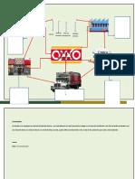 MAPA MENTAL_canal de distribucion de oxxo y solistica.docx