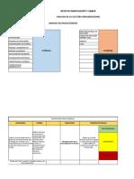 Matriz de Involucrados y Árbol de problemas (1)