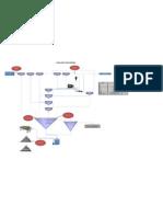 Flow Sheet San Genaro v01-02