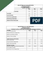GMA-FINANCIAL-RATIO-COMPILE