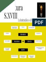 Literatura S.XVIII